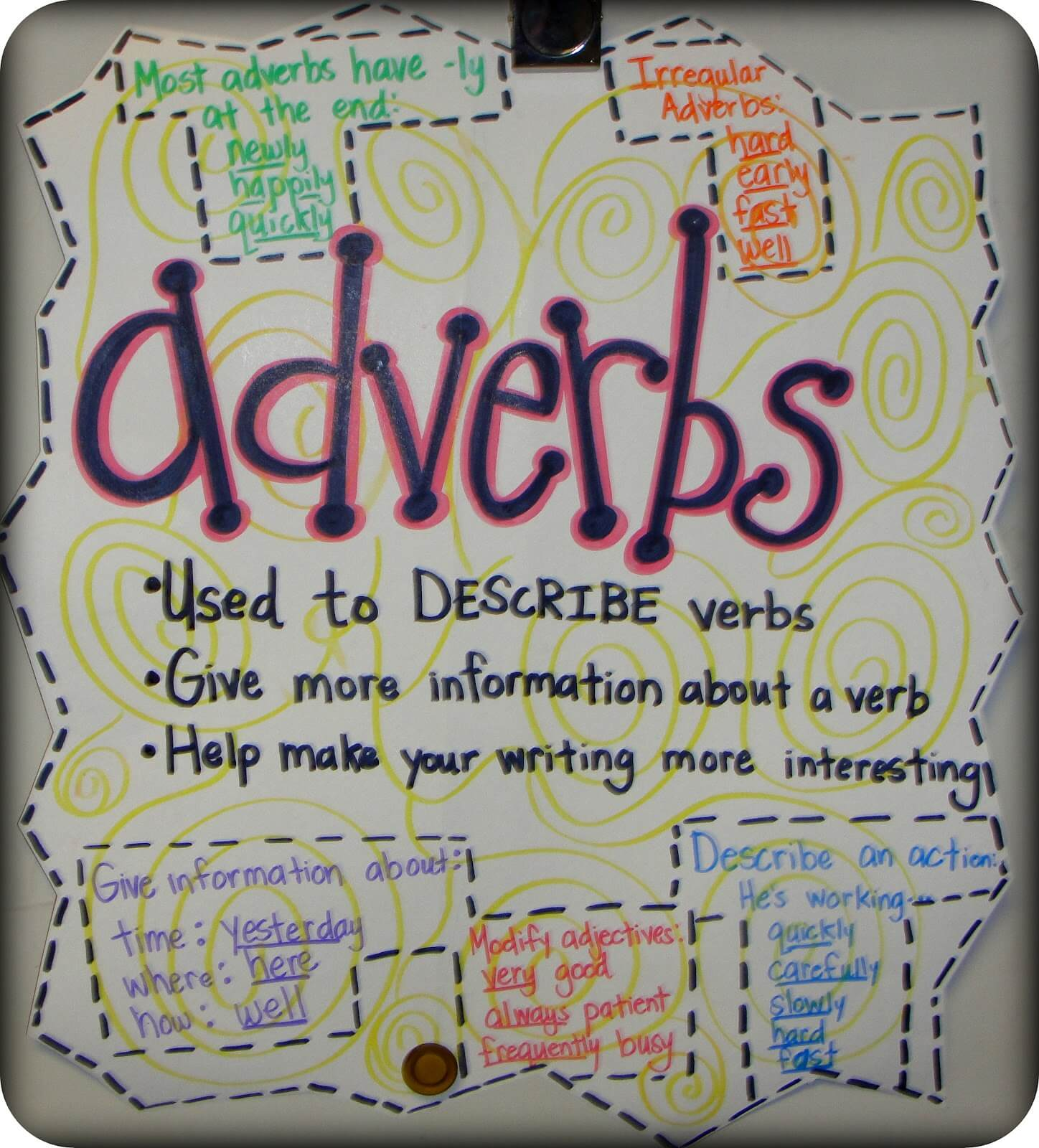 Adverbs :) - Step into 2nd Grade
