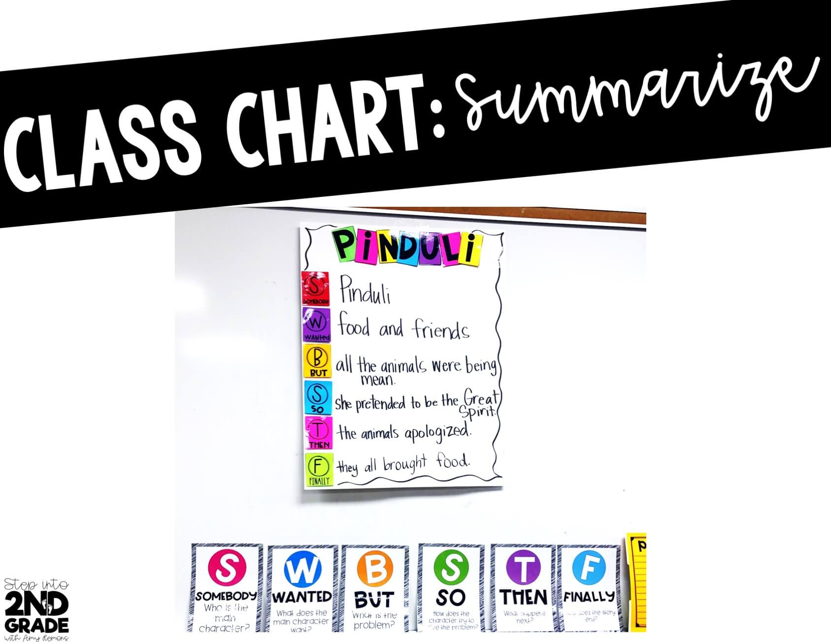 As I Was Charting The Students Were Using These Summarizing Flap Ups To Follow Along With Me We Glued Them Outside Of A File Folder But That S