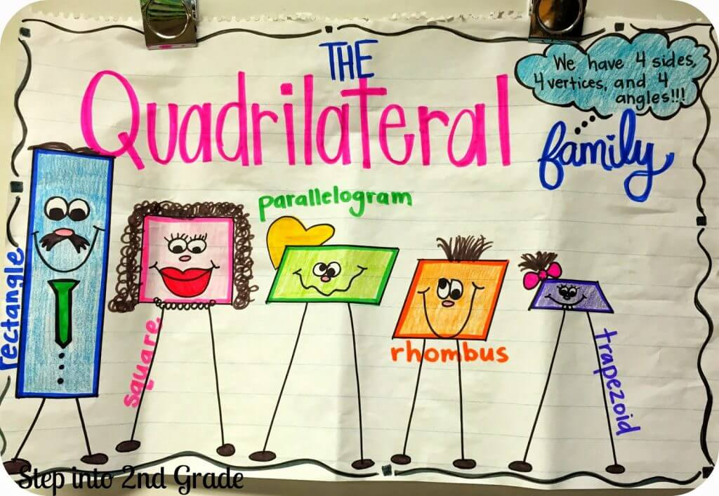 What's a Quadrilateral?!