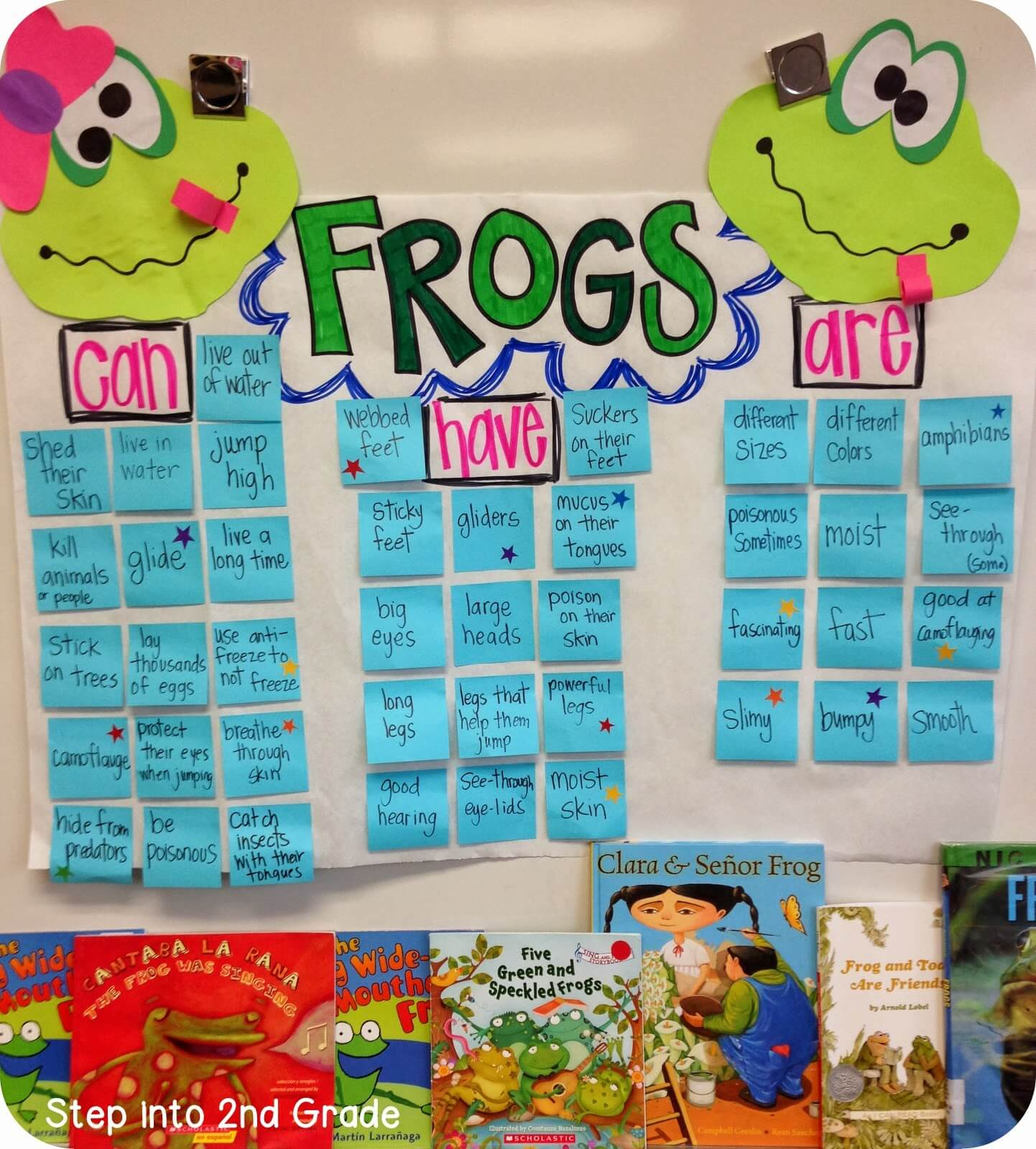 Frogs and addition step into 2nd grade pooptronica Gallery