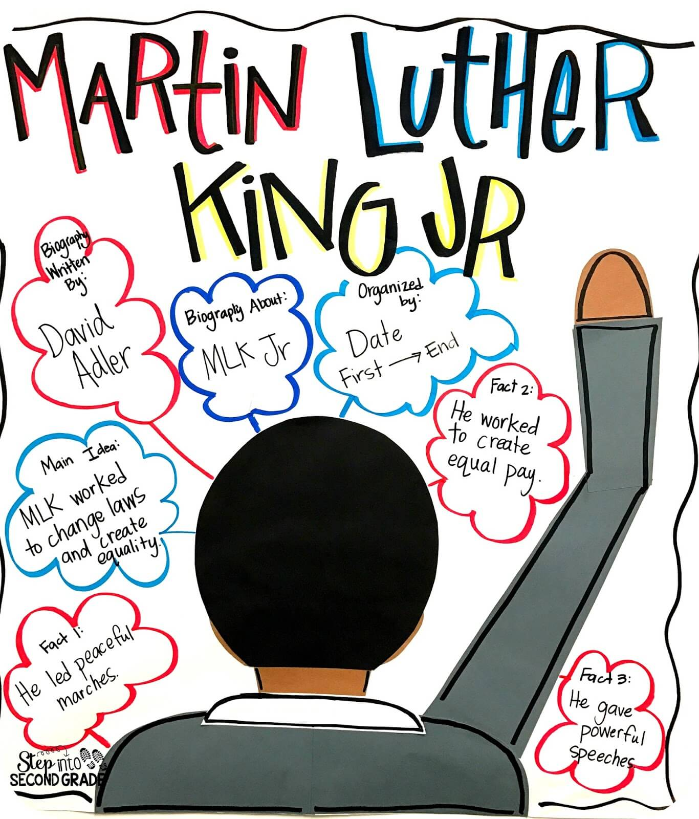 Biographies With Mlk Step Into 2nd Grade