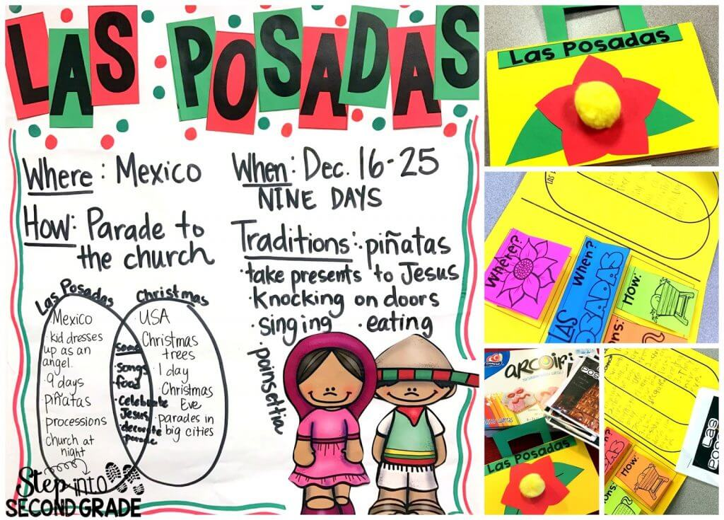 Las Posadas {with a freebie}