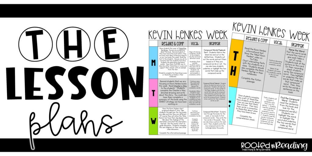 2nd Grade Reading Lesson Plans